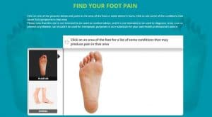 Find your foot pain